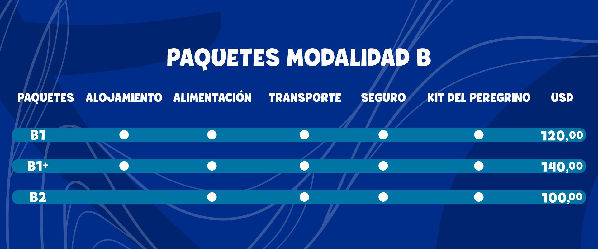 ES-PAQUETES-DEL-PEREGRINO-B-CORREGIDO (1)